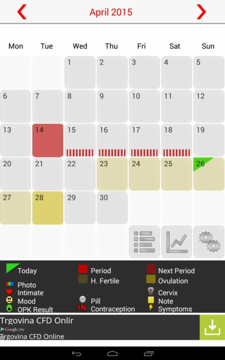 ovulation tracker apps android 1