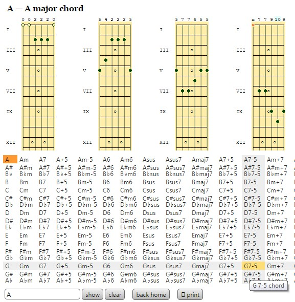guitar chord extensions chrome 1