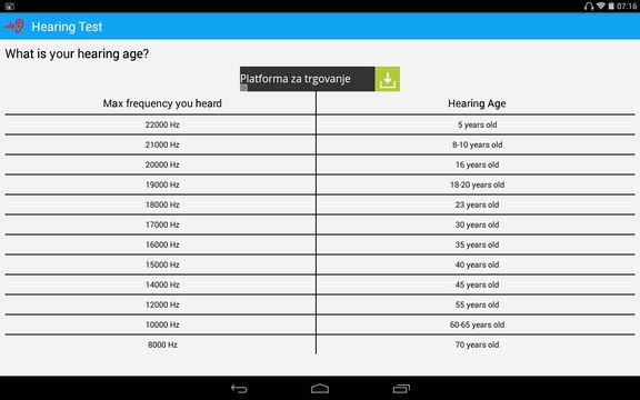 hearing test apps android 4