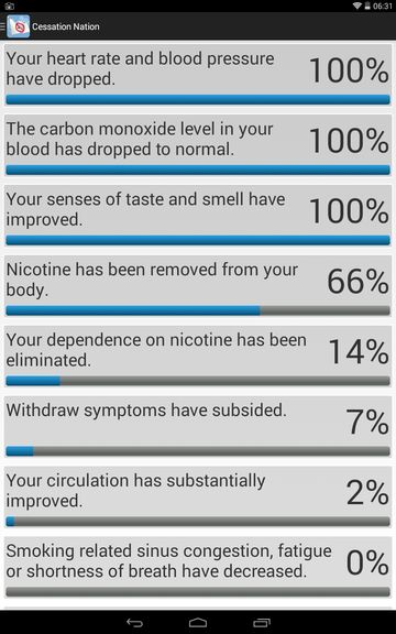 quit smoking apps android 5