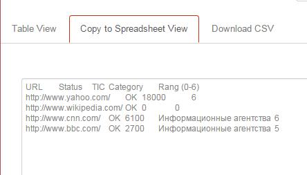 Copy to Spreadsheet