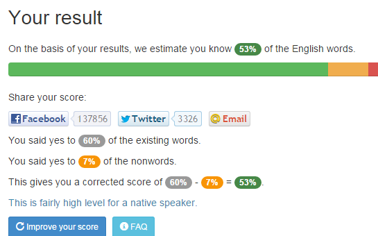 Vocabulary Test Results