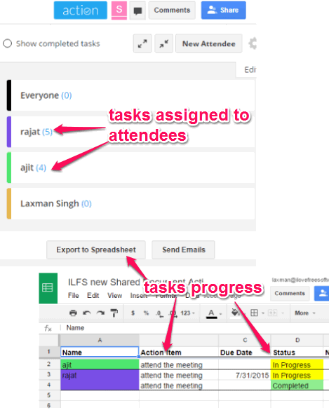 assign tasks to people using Google Docs and track the progress
