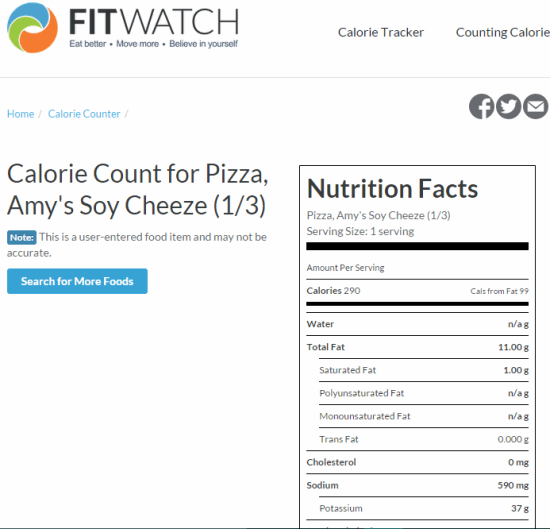 FitWatch's free online calorie counter