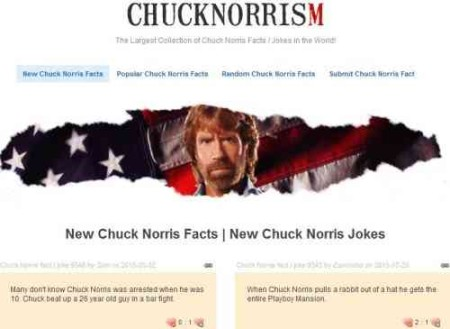 chucknorrism