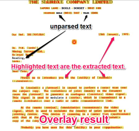 overlay result