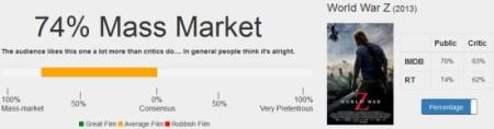 pretentious-o-meter ratings
