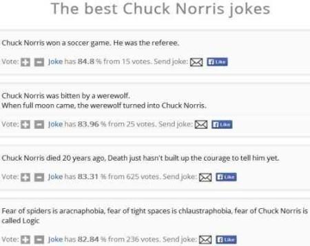 unijokes chuck norris