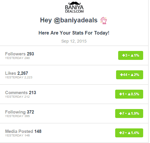 Statshow Instagram Stats Daily Email