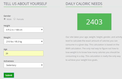 5 Calorie Calculator Extensions For Google Chrome