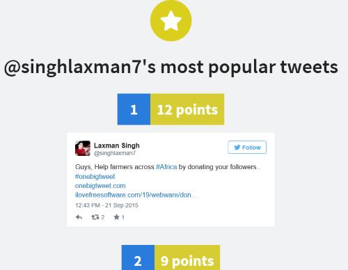 most popular tweets