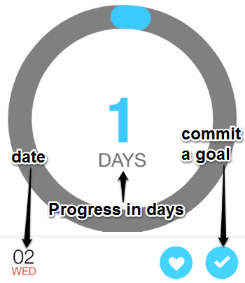 progress in days
