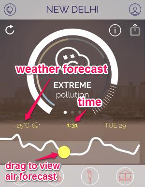 view air forecast
