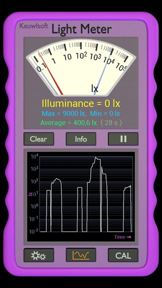 light meter apps android 2