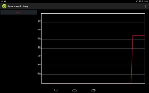 wifi signal strength checker apps android 5