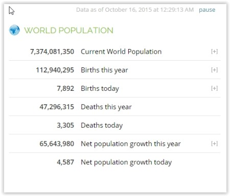 check world population