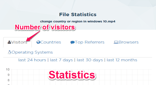 file stats