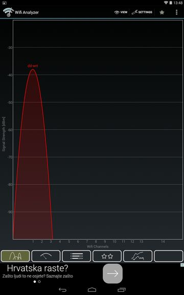 wifi channel analyzer apps android 4