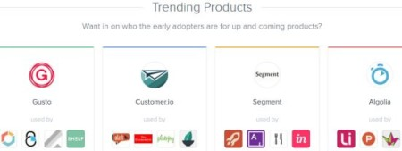 siftery trending products