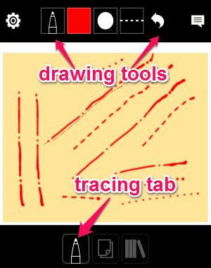 tracing tab