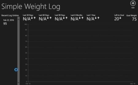 wieght loss log home