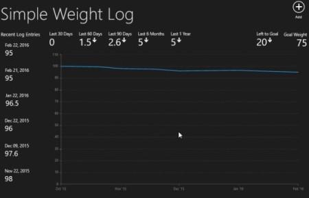 wieght loss log home1