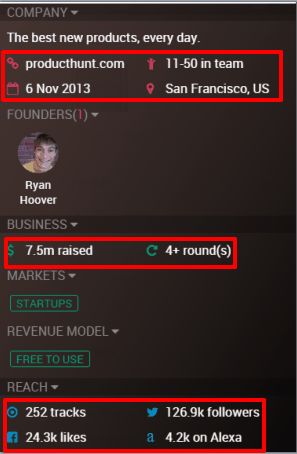 view startup details