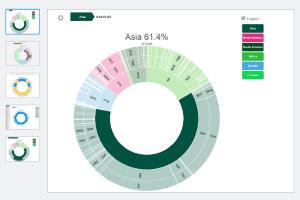 Databurst for Excel add-in