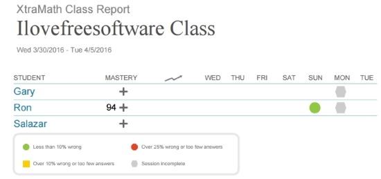 classreport