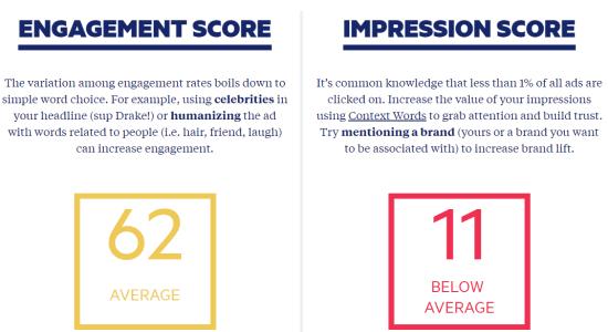 impression score