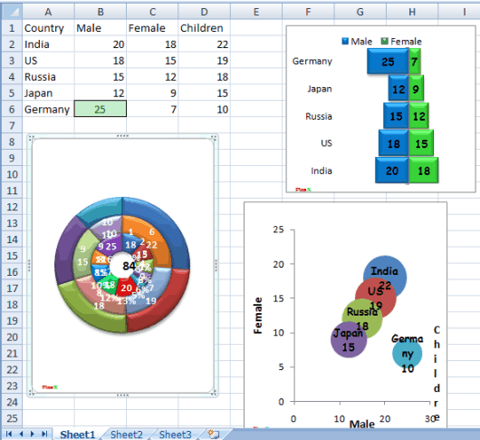 charts generated using PlusX Excel add-in