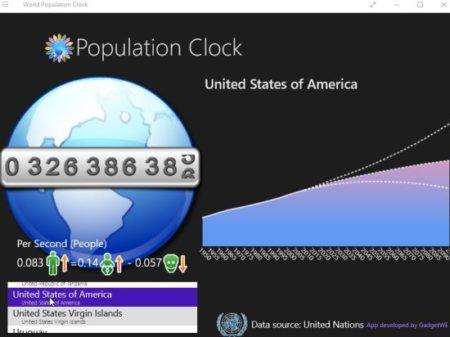 population clock usa