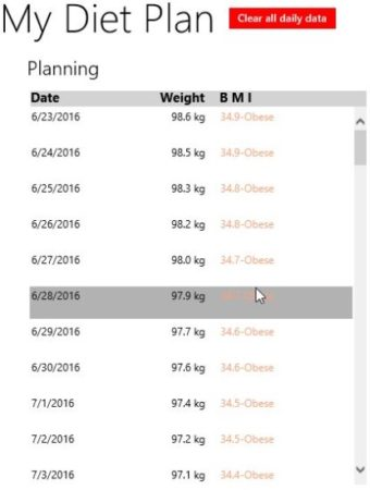 weight manager bmi