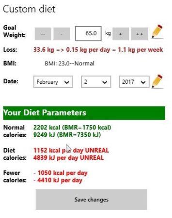 weight manager diet