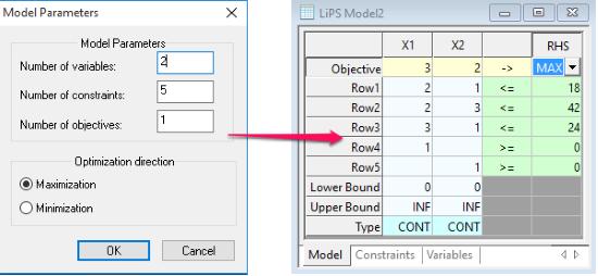 LiPS filling variables