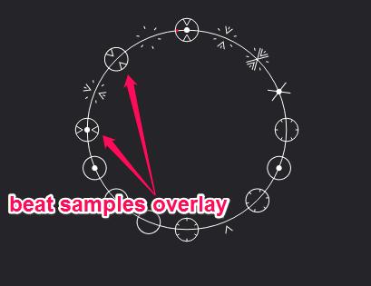 beat samples overlay
