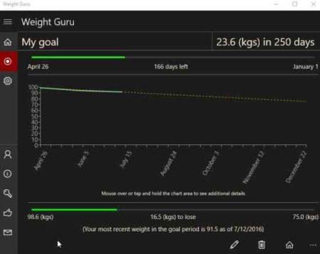 weight guru goal tracking