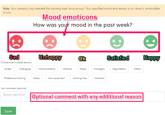 How was your mood