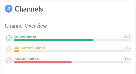 channels overview