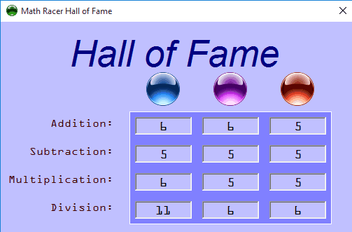 math racer hall of fame