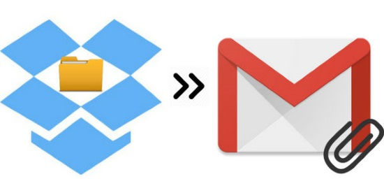automatically send new Dropbox files as Gmail attachments