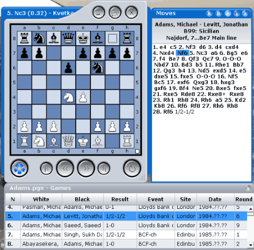 Chess Game Analysis Software For Windows: Kvetka