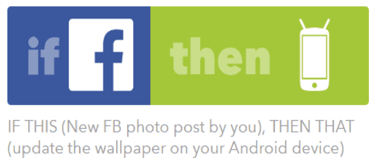 auto update Android wallpaper with every new Facebook post