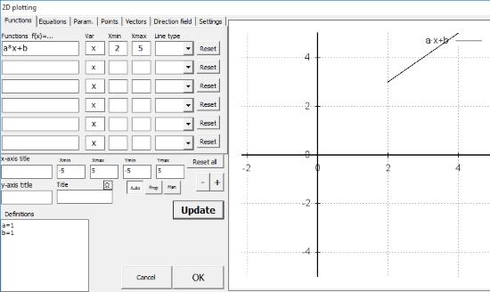 plottiing 2d graph