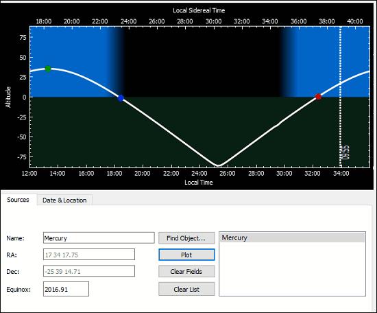 KStars altitude vs time