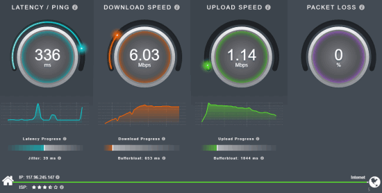 online internet speed tool
