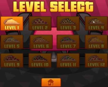 pizza cafe level selection