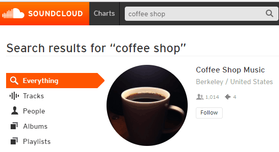 Soundcloud Coffee Shop Sounds
