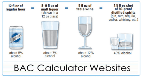 bac calculator websites