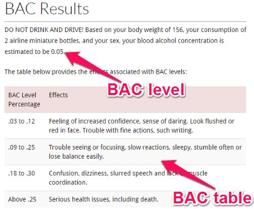 bac level